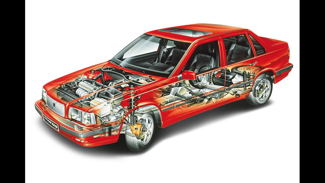 Volvo 850 2.5 20V Kombi, Durchsicht