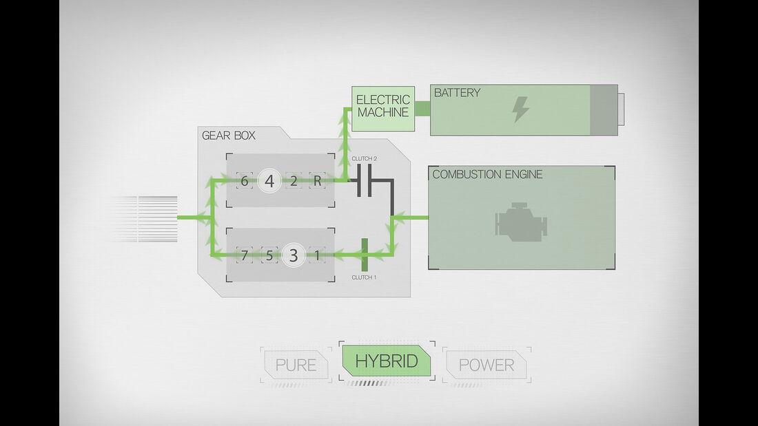 Volvo Concept Car teaser CMA-Plattform