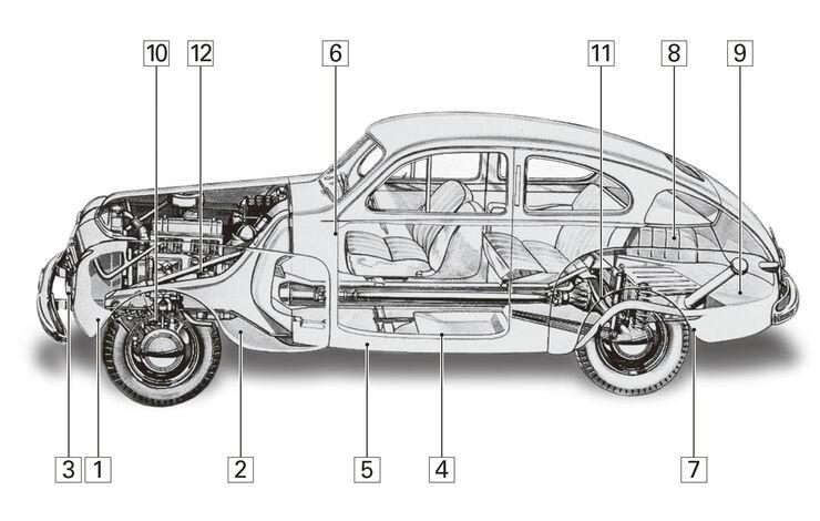 Volvo PV 444, Schwachstellen, Igelbild