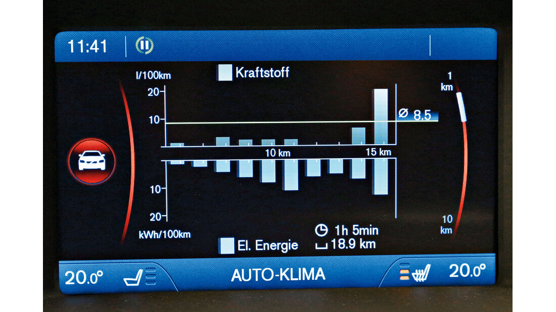 Volvo V60 D6 AWD, Display, Kraftstoffverbrauch