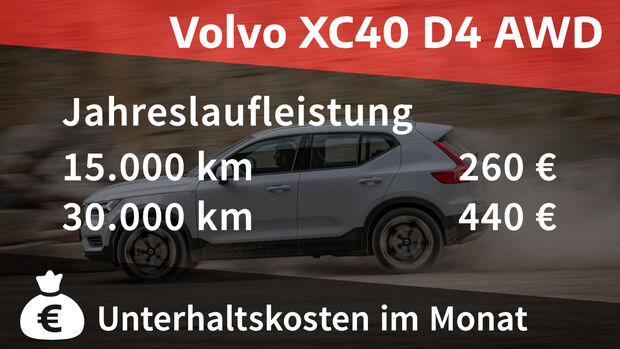 Volvo XC40 D4 AWD Momentum Pro