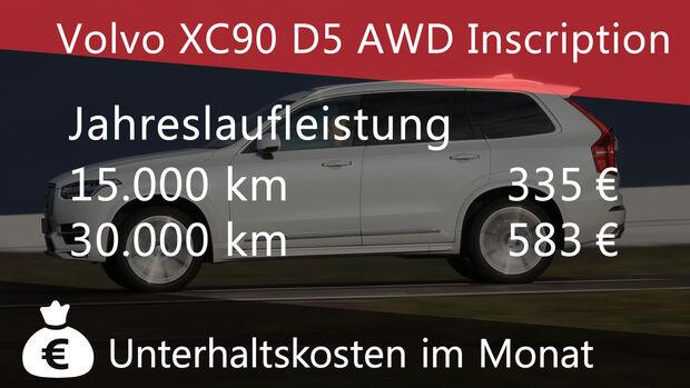 Volvo XC90 Verbrauch