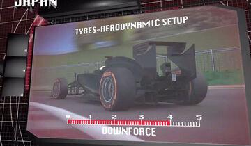Vorschau GP Suzuka Japan Pirelli Screen Shot