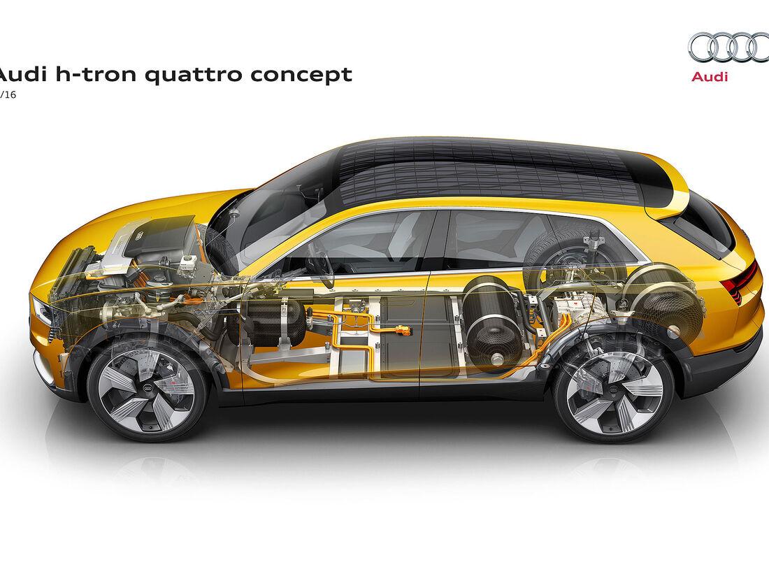 wasserstoff plug in h2 phev audi plant brennstoffzellen hybride auto motor und sport. Black Bedroom Furniture Sets. Home Design Ideas
