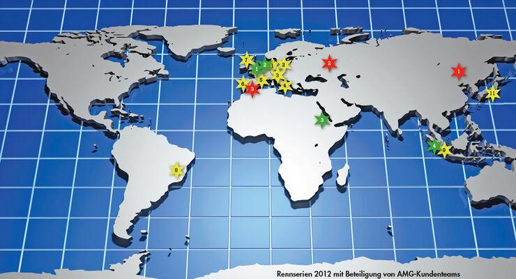 Weltkarte, Rennen