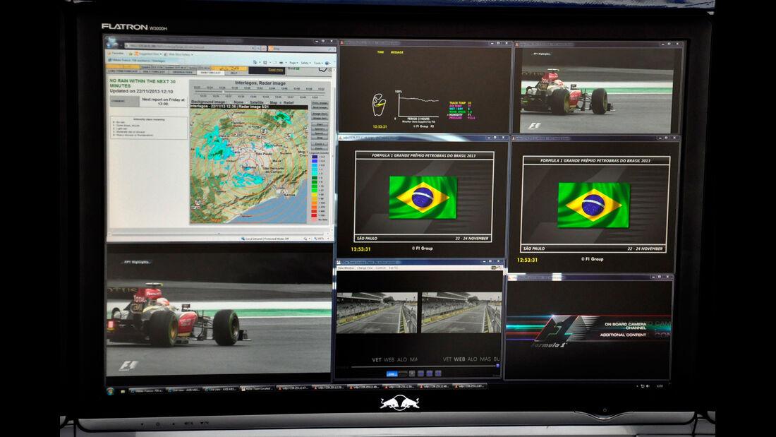 Wetter-Monitor - Formel 1 - GP Brasilien - 22. November 2013
