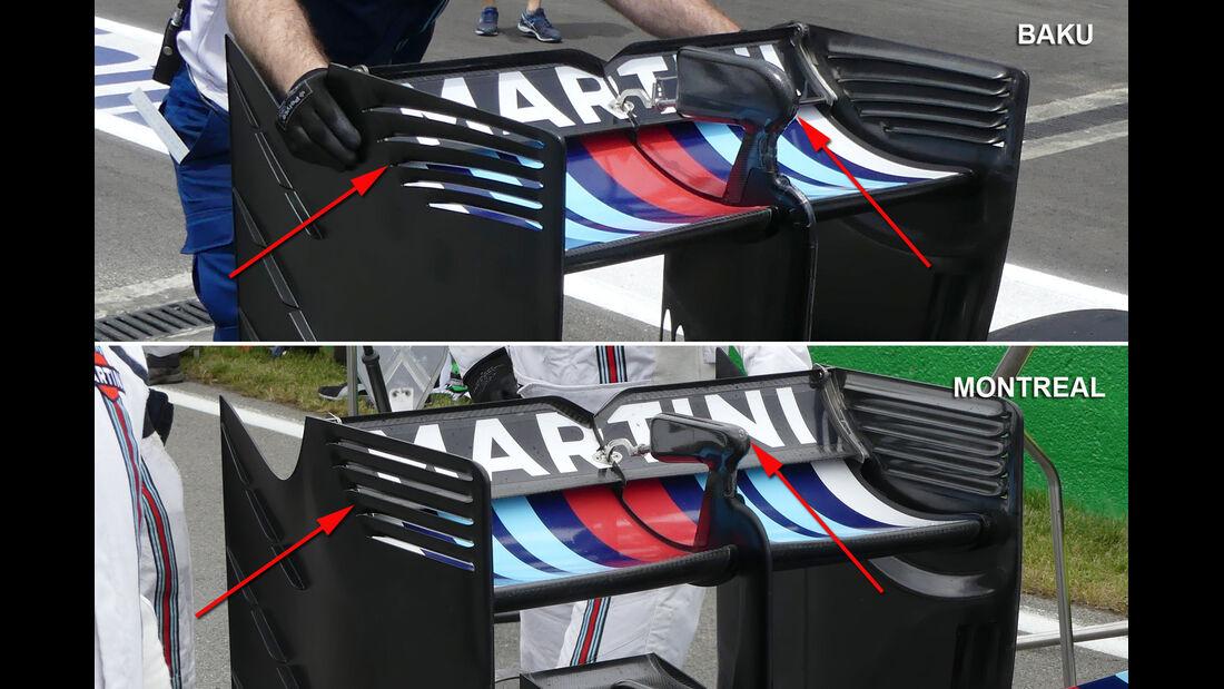 Williams - Technik - Formel 1 - GP Kanada / Aserbaidschan 2016