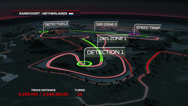 Zandvoort - Screenshot - F1 2020