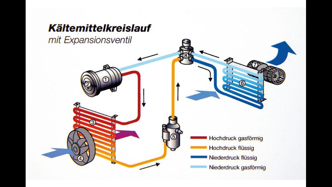 Zeichnung Kältemittelkreislauf