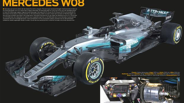 auto motor und sport Edition - 1.000 Grands Prix - Leseprobe