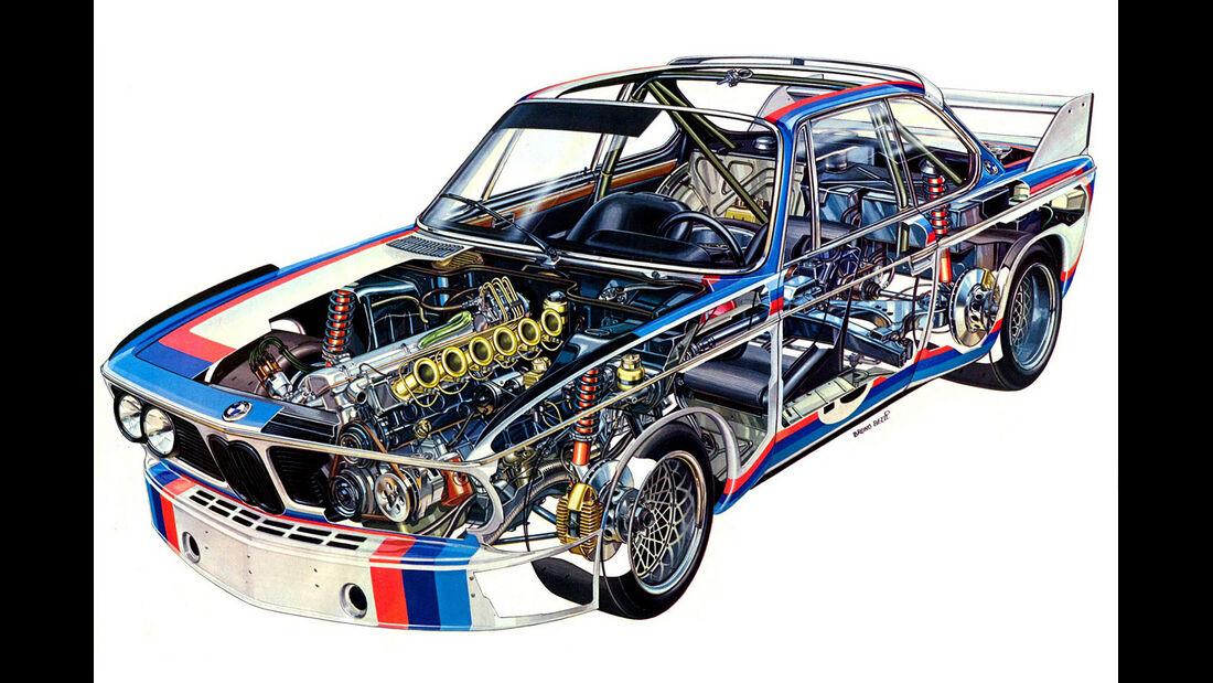 sport auto 08/2012 BMW M